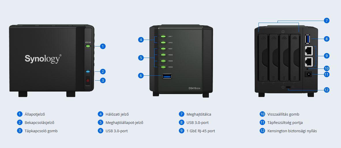 Synology DiskStation DS419slim teszt és bemutató